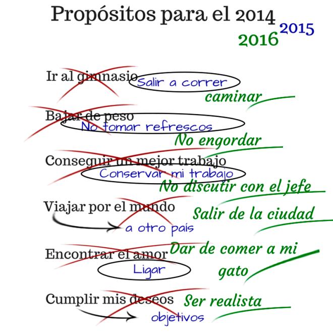 Prop sitos para el a o nuevo 2016 yescapa - Propositos de ano nuevo originales ...